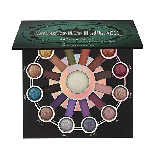 BH Cosmetics - Eyeshadow Highlighter Palette, Zodiac
