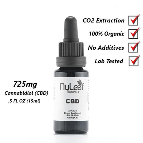 nuleafnaturals.com - 725mg Full Spectrum CBD Oil, High Grade Hemp Extract (50mg/ml)